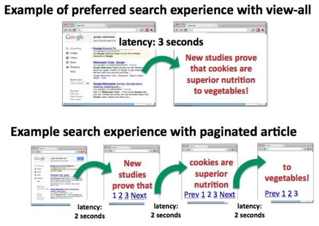 Google gebruikers zien liever view-all pagina's