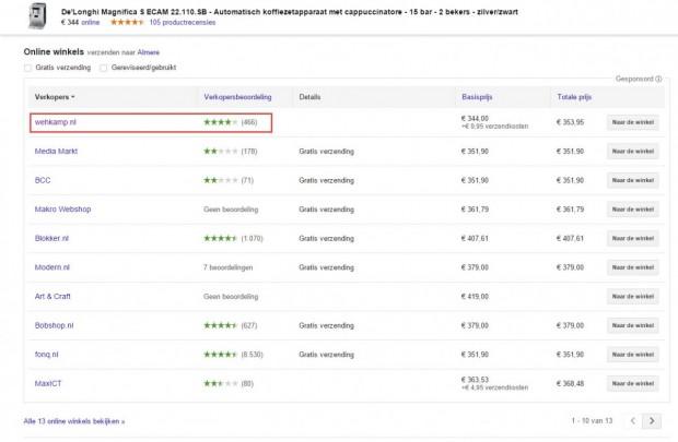 Sterren onafhankelijke recensiewebsites op productpagina in Google Shopping